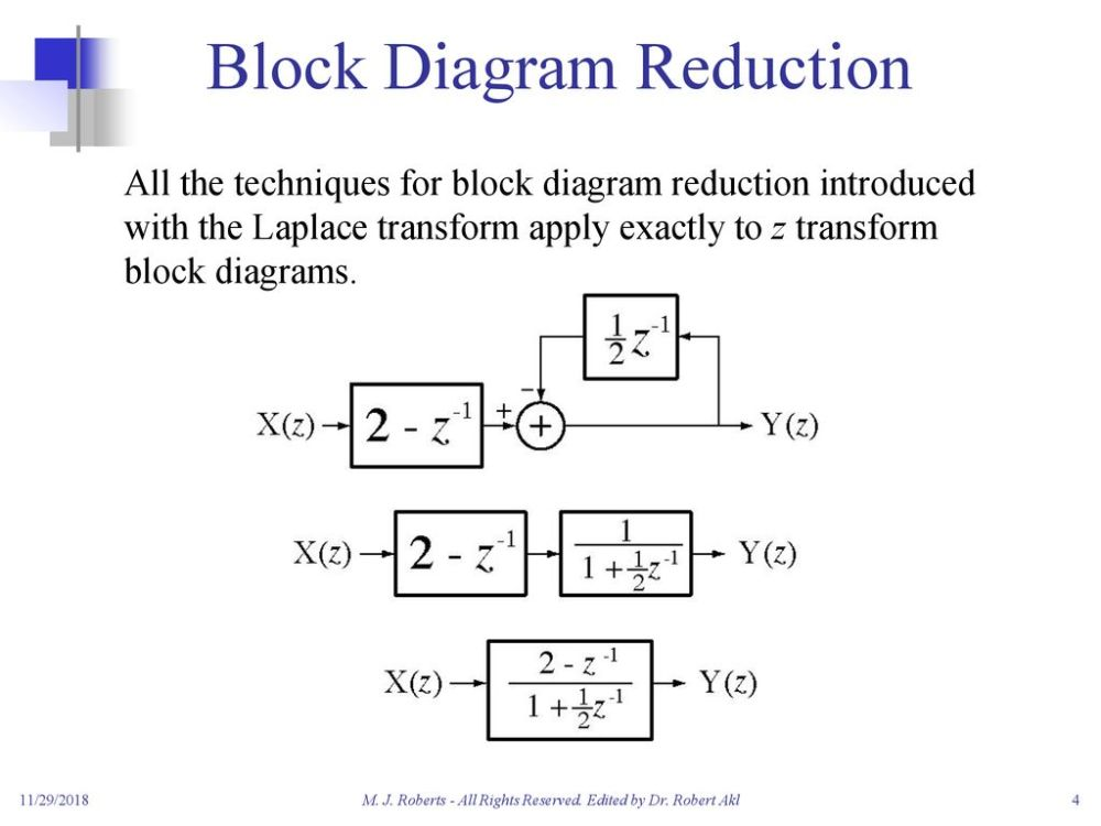 medium resolution of block diagram z transform wiring diagram repair guidesz transform signal and system analysis ppt downloadblock diagram