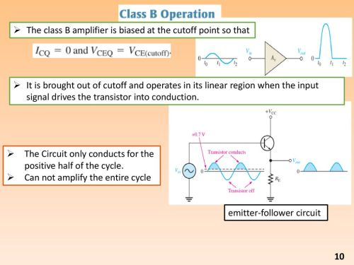 small resolution of the class b amplifier is biased at the cutoff point so that
