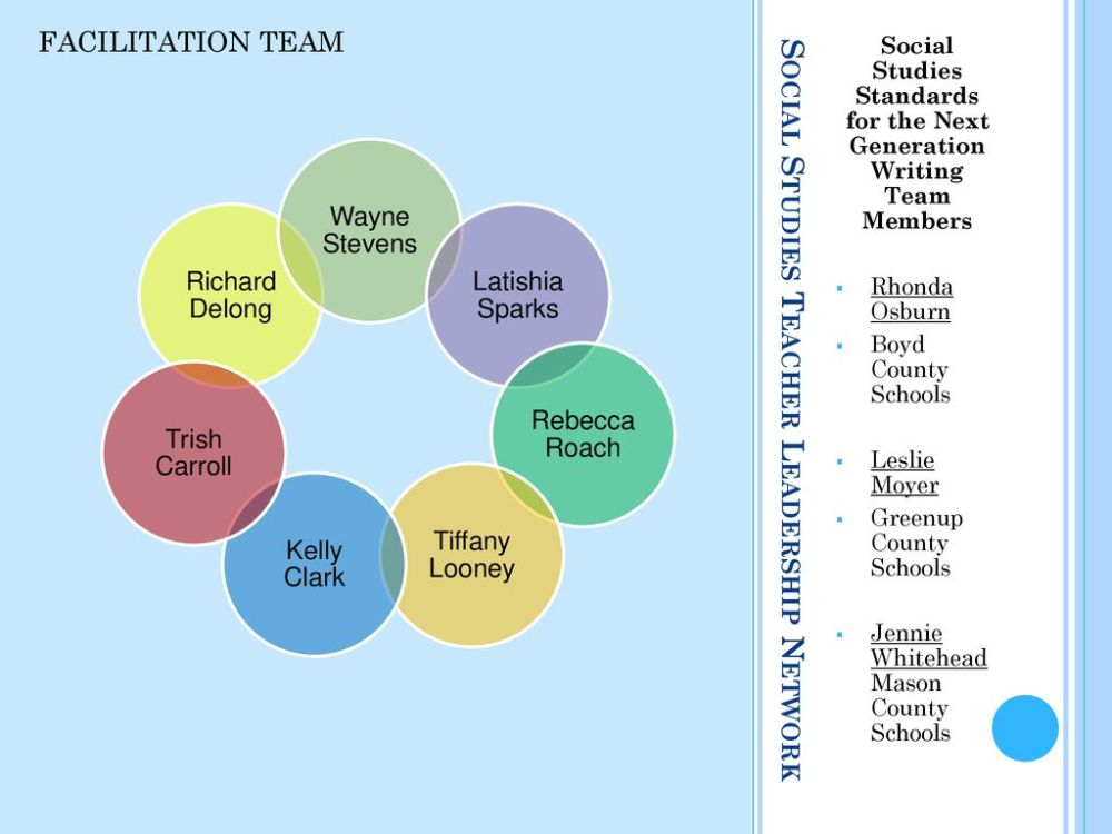 medium resolution of social studies teacher leadership network
