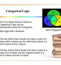 categorical logic venn diagrams [ 1024 x 768 Pixel ]