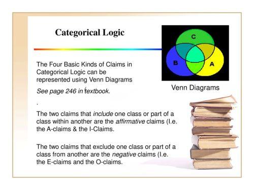 small resolution of categorical logic venn diagrams