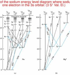 stoner bashkin grotrian diagrams wiring diagram datasource stoner bashkin grotrian diagrams [ 1024 x 768 Pixel ]