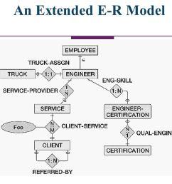8 an extended e r model [ 1056 x 816 Pixel ]