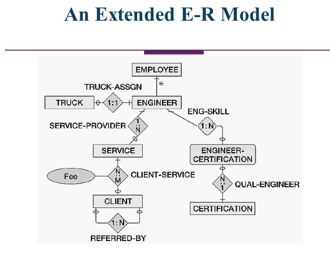 hight resolution of 8 an extended e r model