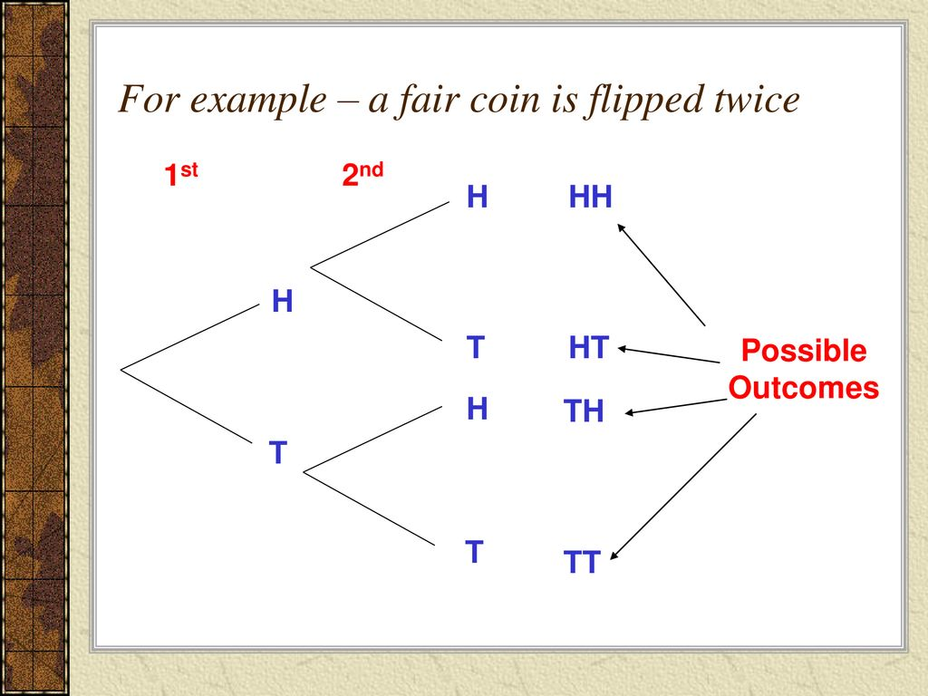 hight resolution of for example a fair coin is flipped twice