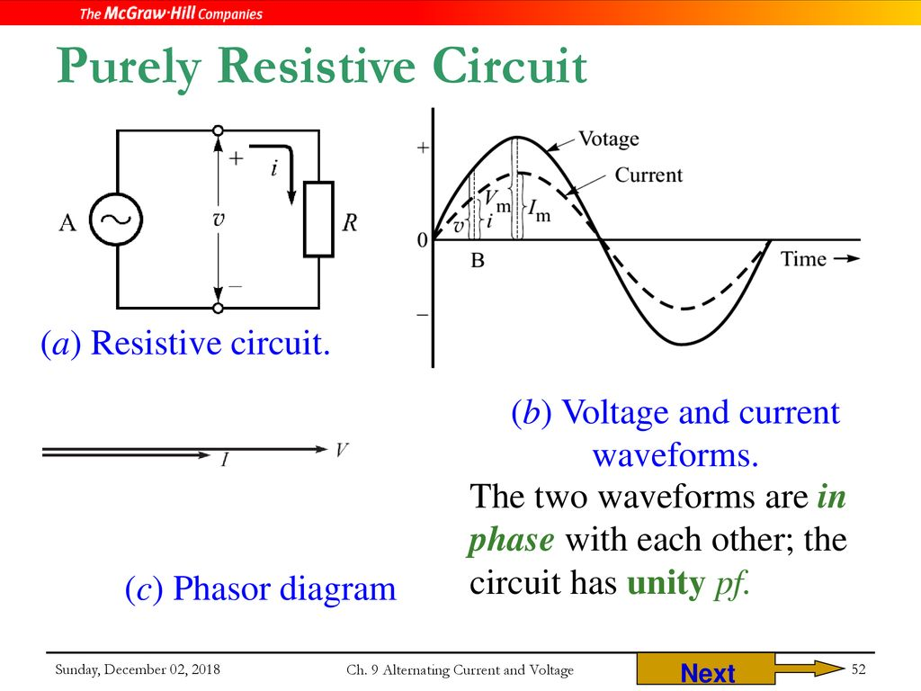 hight resolution of purely resistive circuit