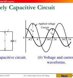 purely capacitive circuit [ 1024 x 768 Pixel ]