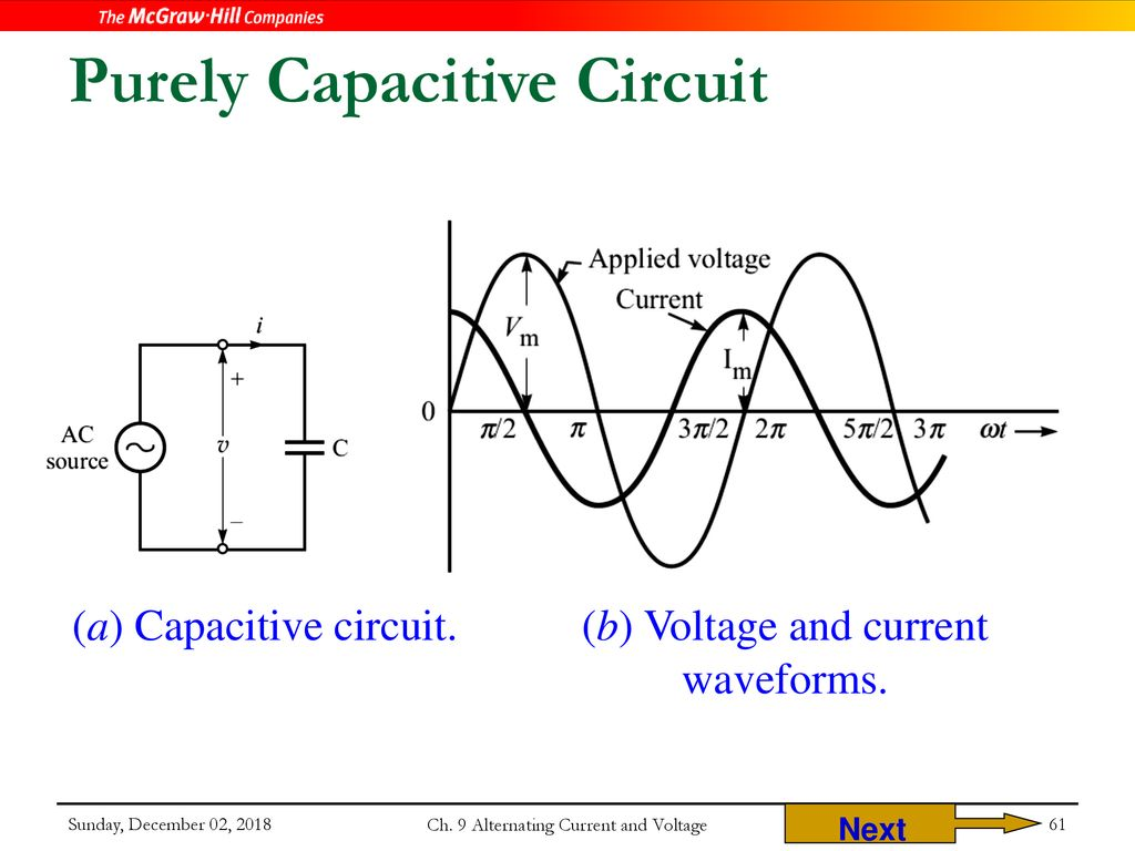 hight resolution of purely capacitive circuit