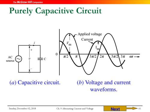 small resolution of purely capacitive circuit