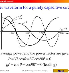 power waveform for a purely capacitive circuit  [ 1024 x 768 Pixel ]