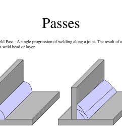 3 passes  [ 1024 x 768 Pixel ]