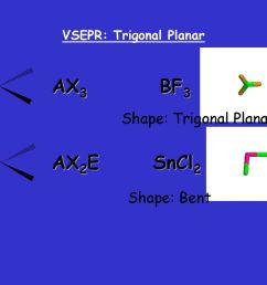 70 vsepr trigonal planar [ 1024 x 768 Pixel ]