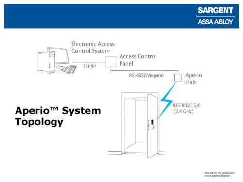 small resolution of aperio wiring diagram wiring diagramaperio wiring diagram 3