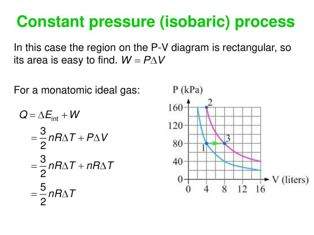 medium resolution of 2 constant