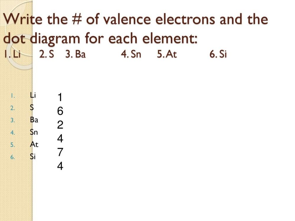 medium resolution of lewis structures and ions do now ppt downloadwrite the of valence electrons and the dot diagram