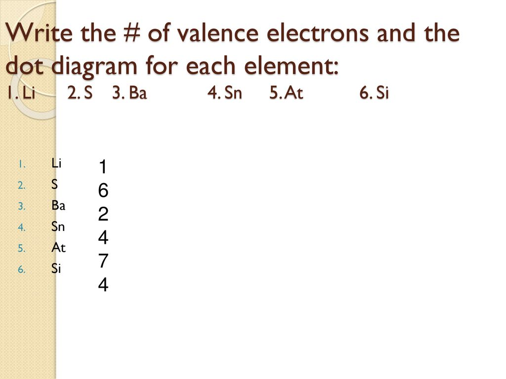 hight resolution of lewis structures and ions do now ppt downloadwrite the of valence electrons and the dot diagram