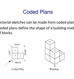 Isometric Drawing and Coded Plans - ppt download [ 780 x 1024 Pixel ]