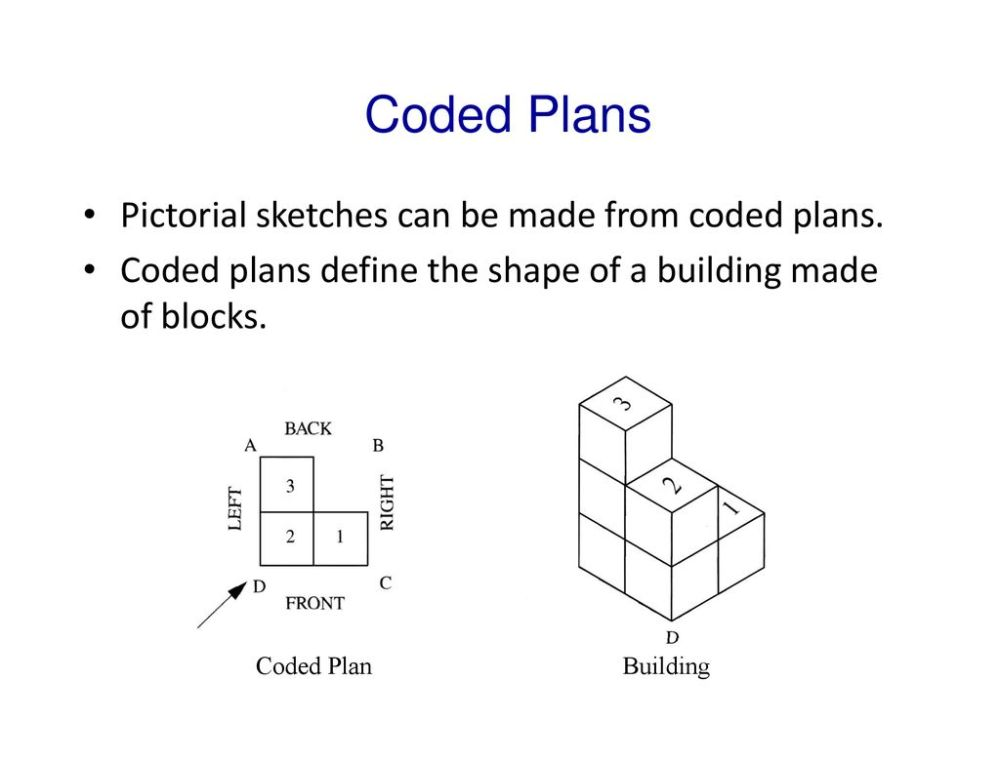 medium resolution of Isometric Drawing and Coded Plans - ppt download