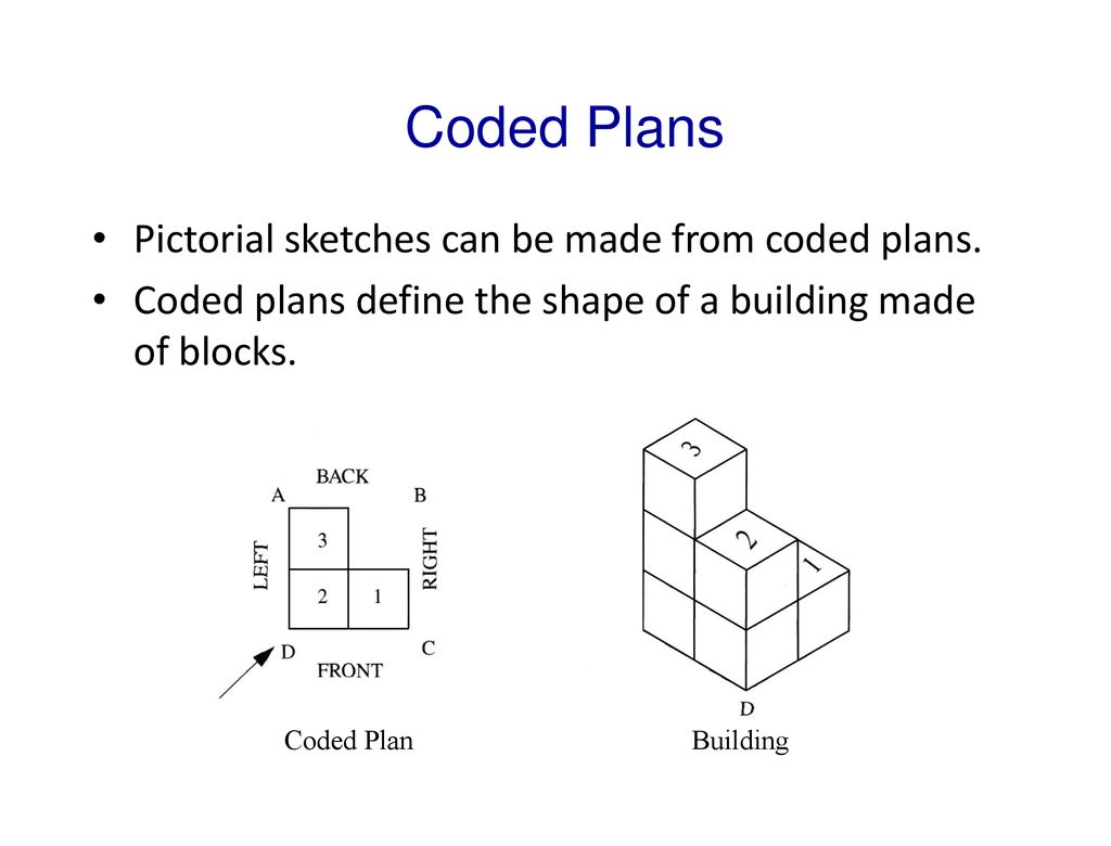 hight resolution of Isometric Drawing and Coded Plans - ppt download