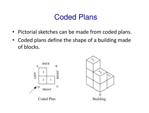 small resolution of Isometric Drawing and Coded Plans - ppt download