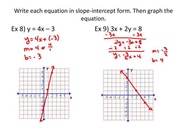 Lesson 226-26 Slope-Intercept Form - ppt download