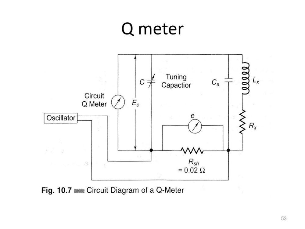 medium resolution of 53 q meter