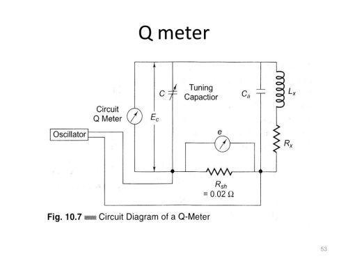 small resolution of 53 q meter