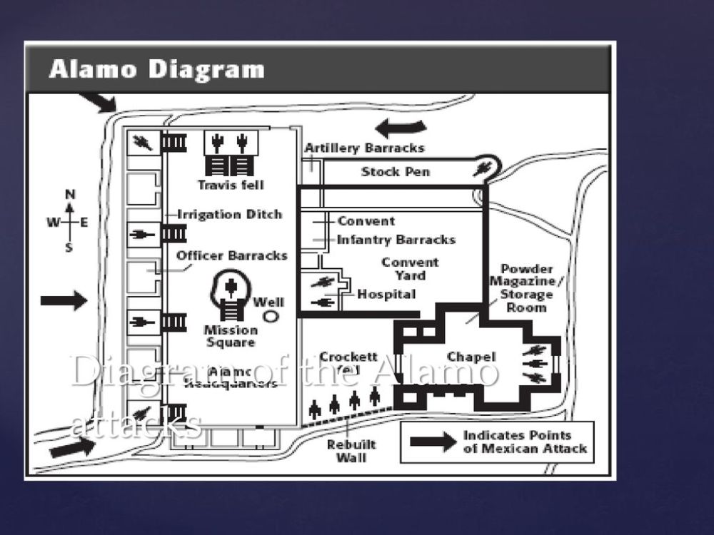 medium resolution of alamo diagram images pictures becuo wiring diagram page alamo diagram images pictures becuo