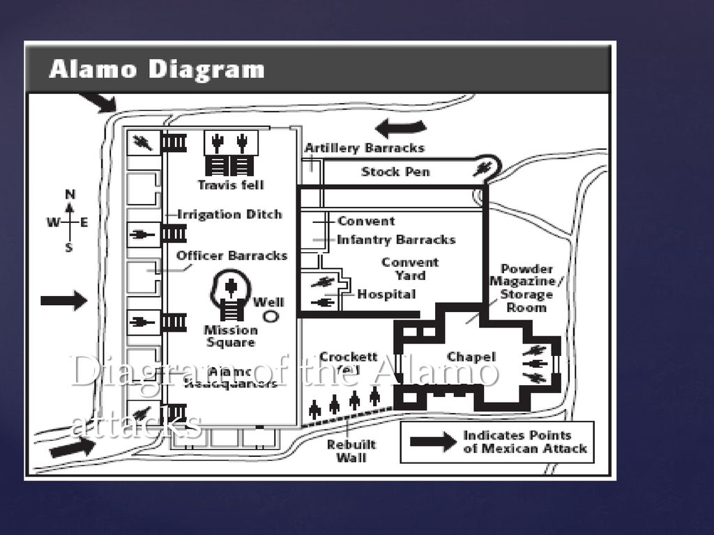 hight resolution of alamo diagram images pictures becuo wiring diagram page alamo diagram images pictures becuo
