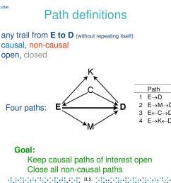21 path definitions  [ 1024 x 768 Pixel ]