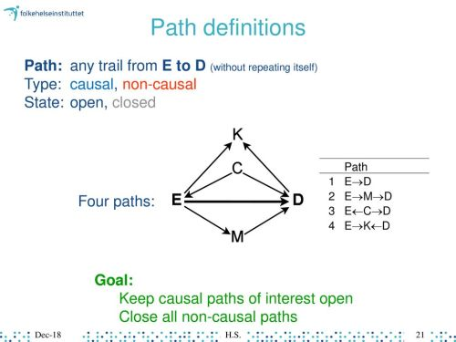 small resolution of 21 path definitions