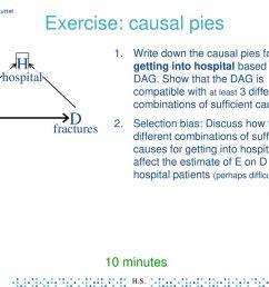 exercise causal pies h e d hospital diabetes fractures 10 minutes [ 1024 x 768 Pixel ]