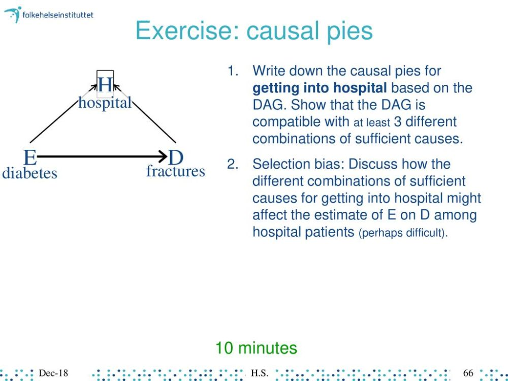 medium resolution of exercise causal pies h e d hospital diabetes fractures 10 minutes