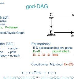 7 dag directed acyclic graph [ 1024 x 768 Pixel ]