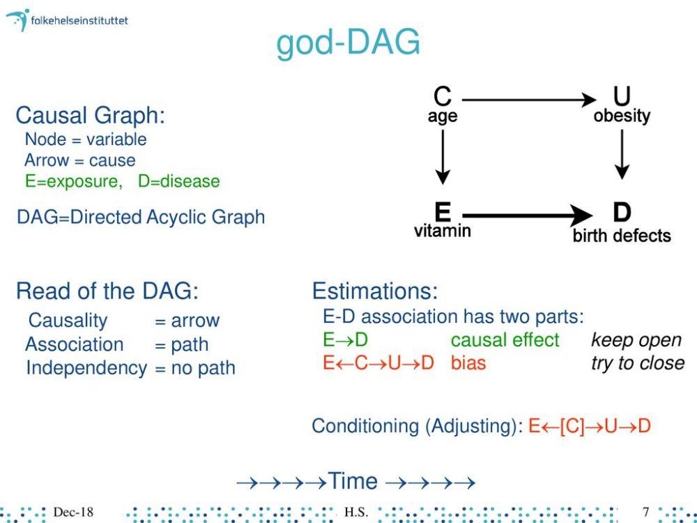 medium resolution of 7 dag directed acyclic graph