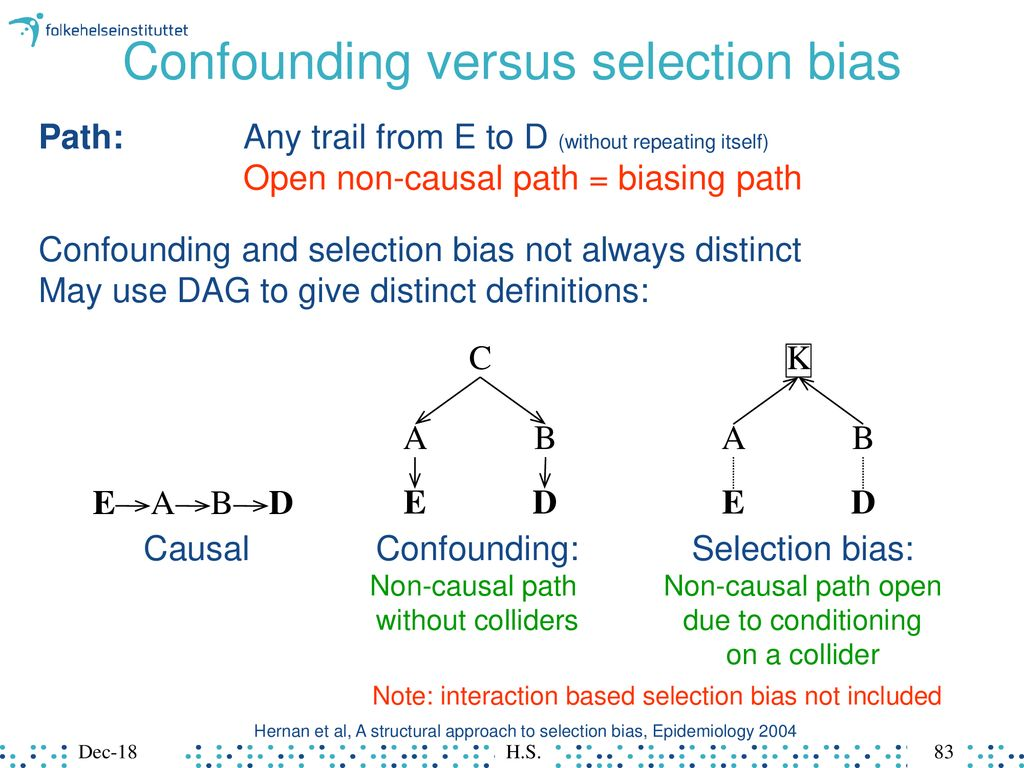 hight resolution of confounding versus selection bias