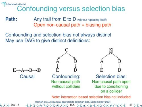 small resolution of confounding versus selection bias