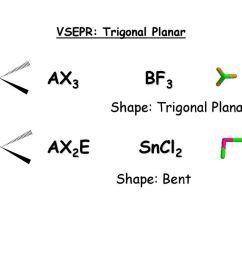 67 vsepr trigonal planar [ 1024 x 768 Pixel ]