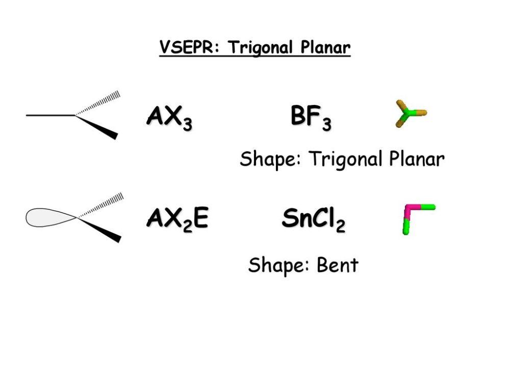 medium resolution of 67 vsepr trigonal planar