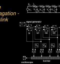2 pulse propagation simulink [ 1024 x 768 Pixel ]