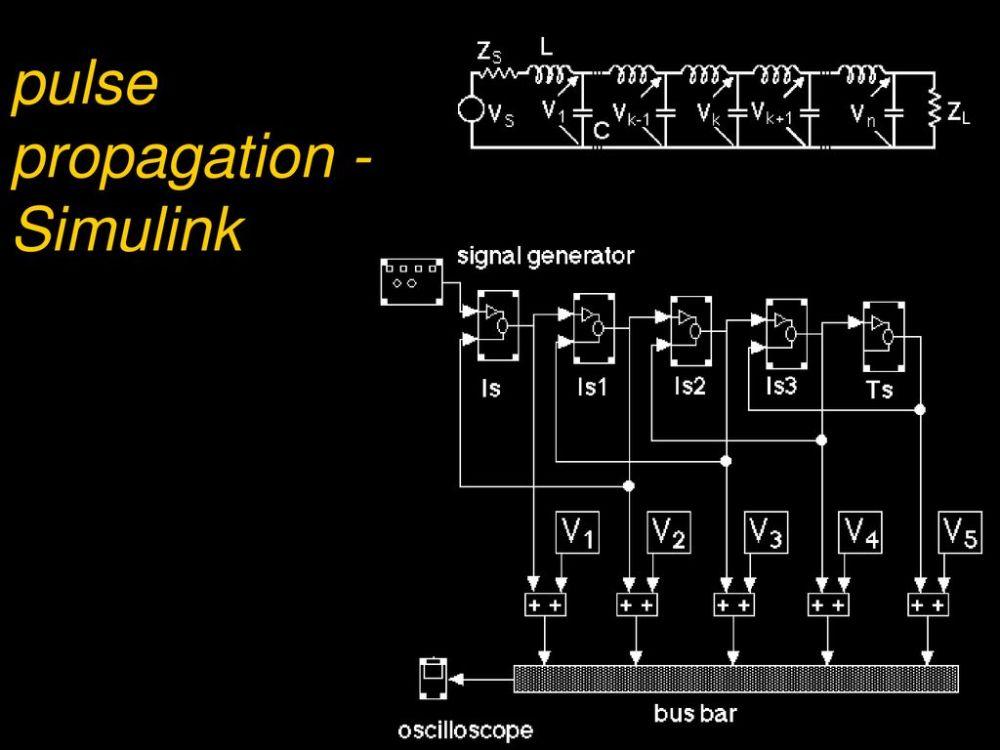 medium resolution of 2 pulse propagation simulink
