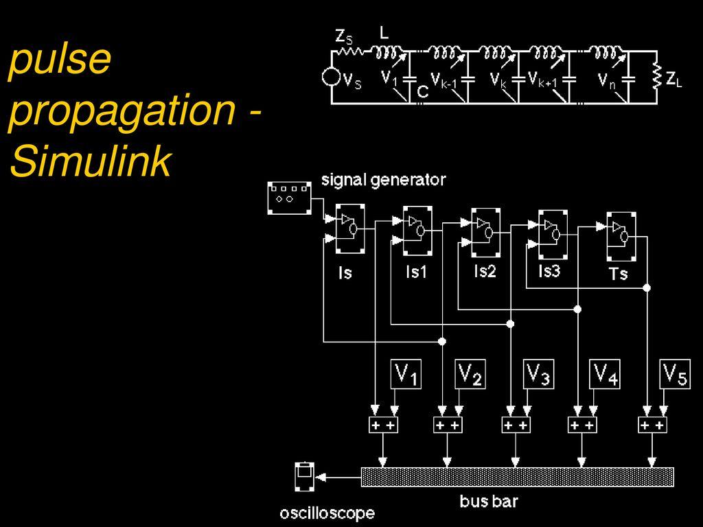 hight resolution of 2 pulse propagation simulink