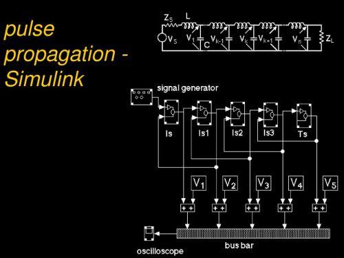 small resolution of 2 pulse propagation simulink