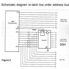 Architecture Of 8085 Microprocessor With Block Diagram Pdf Spaghetti Before And After Demultiplexing The Ad7 Ad0 Ppt 5 Schematic