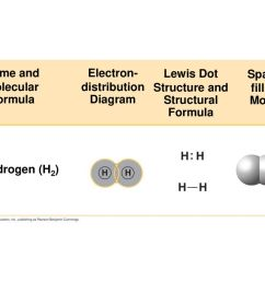 name and molecular formula electron distribution diagram lewis dot [ 1024 x 768 Pixel ]