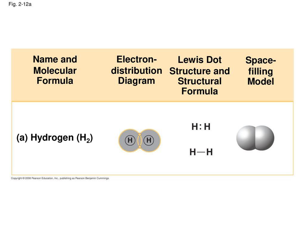 hight resolution of name and molecular formula electron distribution diagram lewis dot