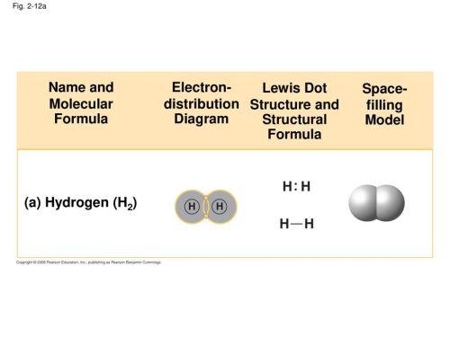 small resolution of name and molecular formula electron distribution diagram lewis dot