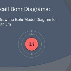 Bohr Diagram For Lithium Microsoft Visio Database Model F Modern Design Of Wiring Hight Resolution 17 Recall Diagrams Draw The