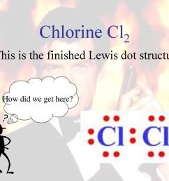 chlorine cl2 this is the finished lewis dot structure [ 1024 x 768 Pixel ]
