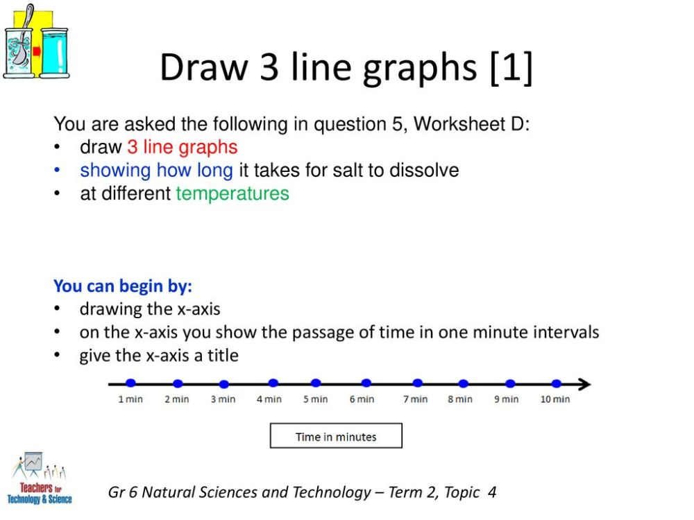 medium resolution of Natural Sciences and Technology Grade 6 - ppt download
